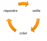 figure1community_manager